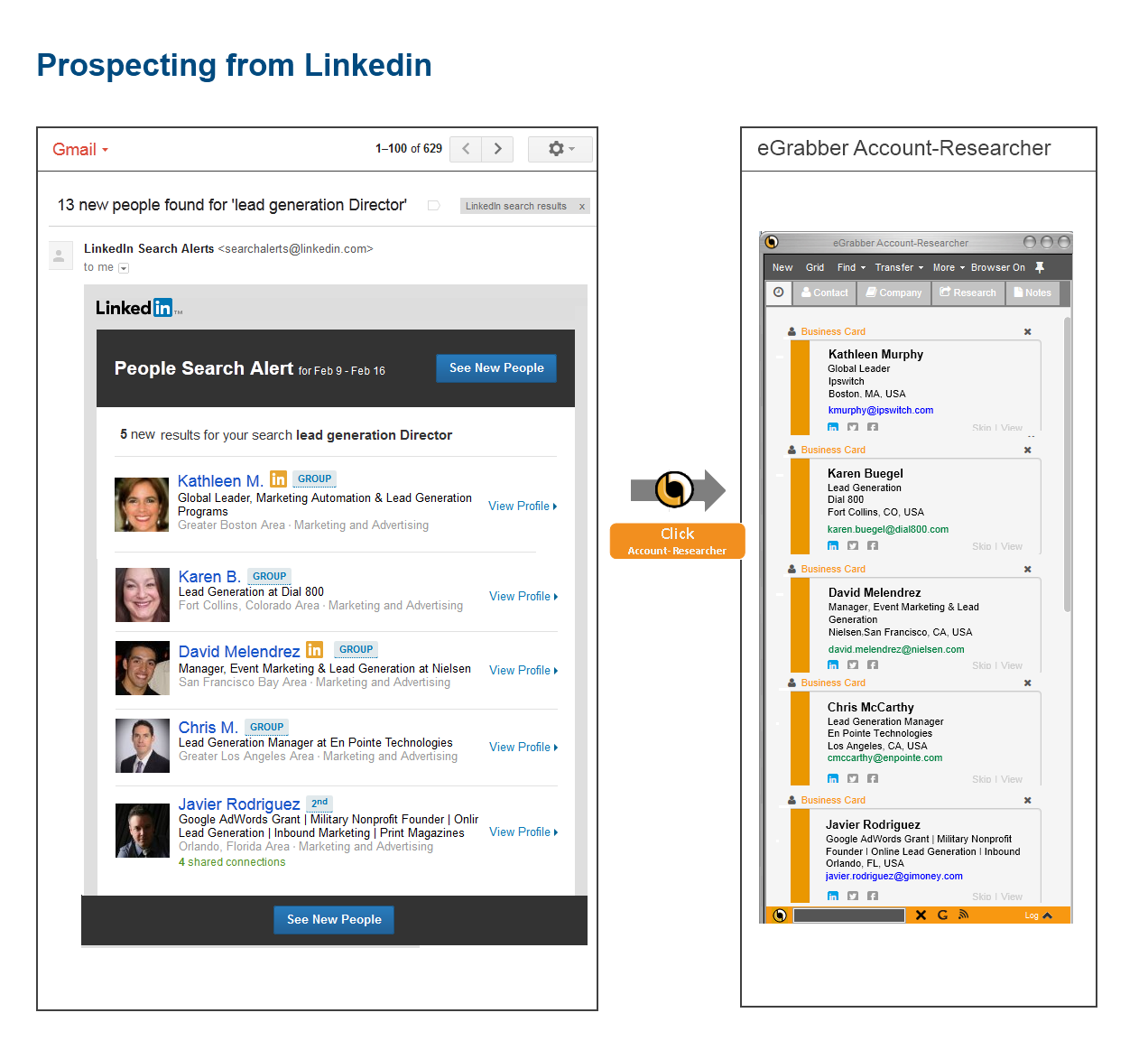LinkedIn Prospecting Tool