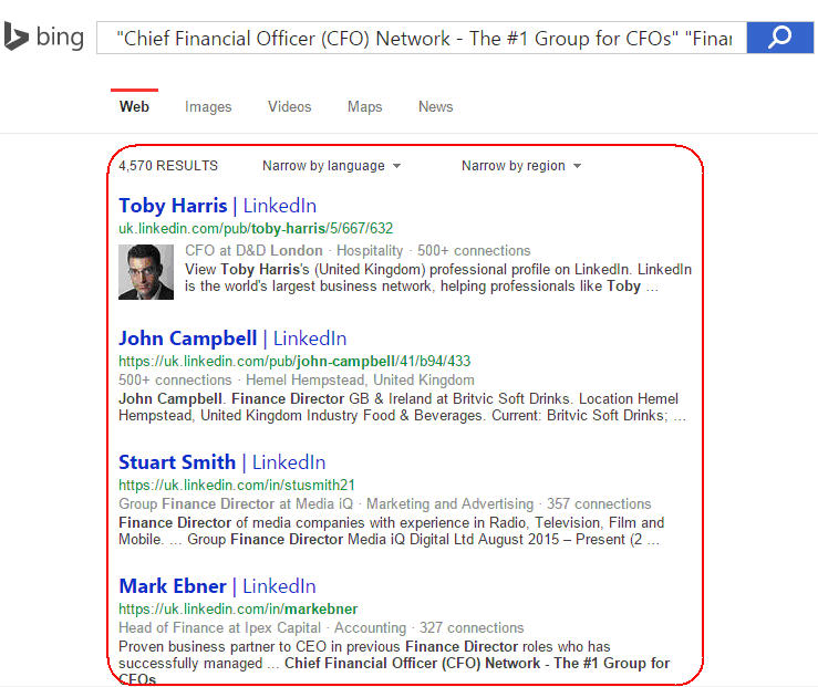 How to find CFO profiles
