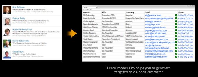 generate linkedin leads