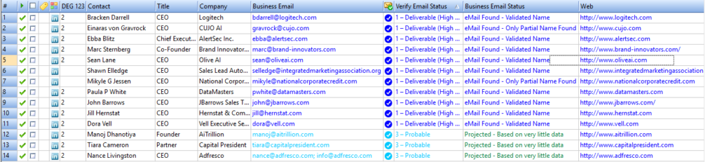 How to find CEO email address? (Step-By-Step) 4