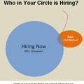 Way to Find Out Who in Your CRM is Hiring Now 4